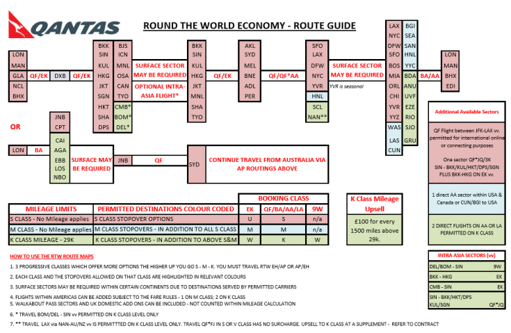 Qantas Round The World Flights Route Guide