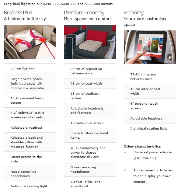Iberia Seat Business Class Premium Economy