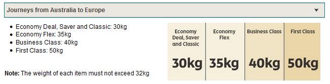 Etihad baggage Luggage Allowance