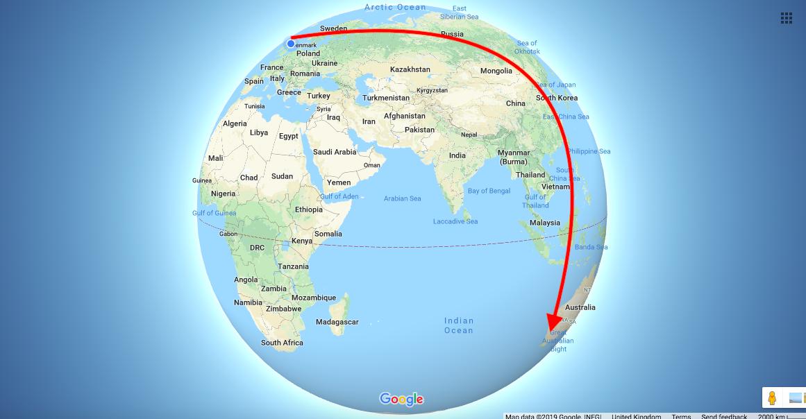 Scotland to Australia Overland 2019